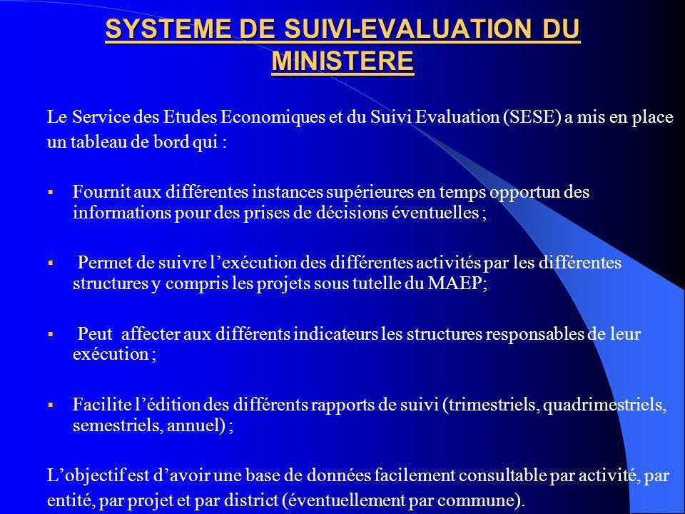 SYSTEME DE SUIVI-EVALUATION DU MINISTERE Le Service des Etudes Economiques et du Suivi Evaluation (SESE) a mis en place un tableau de bord qui : Fourn