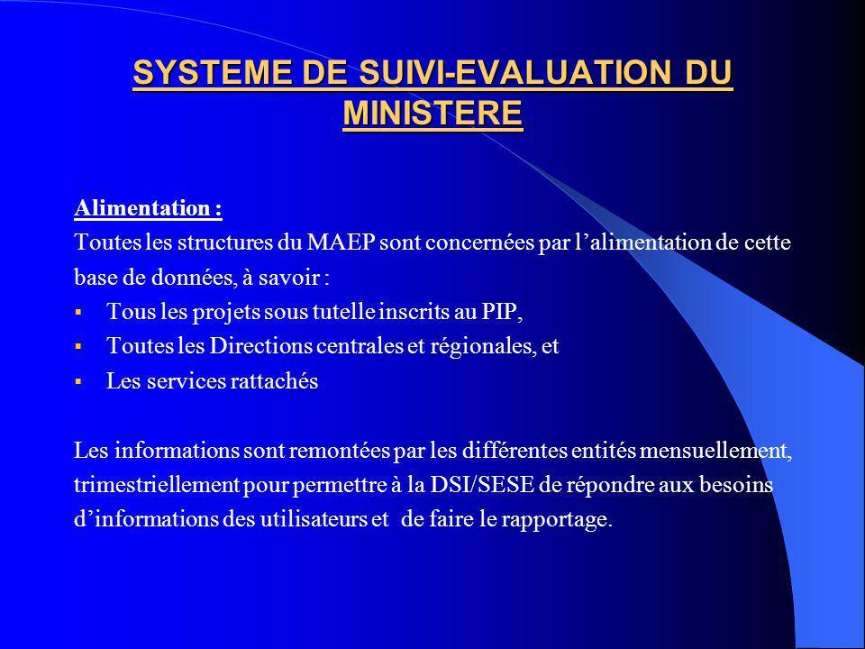 SYSTEME DE SUIVI-EVALUATION DU MINISTERE Alimentation : Toutes les structures du MAEP sont concernées par lalimentation de cette base de données, à sa