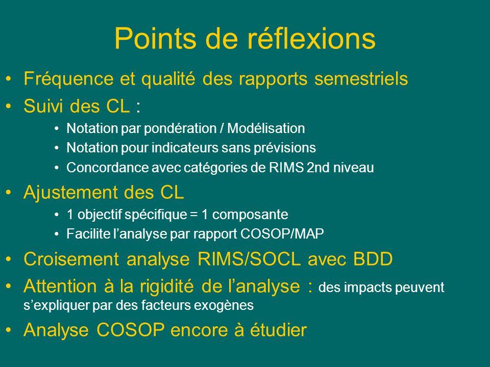 Points de réflexions Fréquence et qualité des rapports semestriels Suivi des CL : Notation par pondération / Modélisation Notation pour indicateurs sa