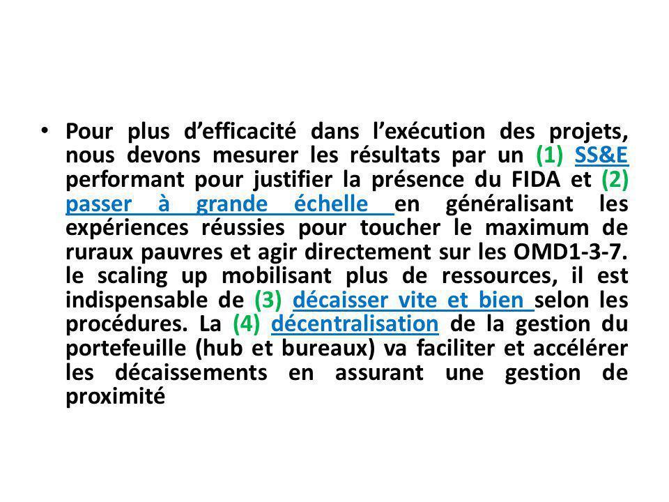 Pour plus defficacité dans lexécution des projets, nous devons mesurer les résultats par un (1) SS&E performant pour justifier la présence du FIDA et (2) passer à grande échelle en généralisant les expériences réussies pour toucher le maximum de ruraux pauvres et agir directement sur les OMD1-3-7.