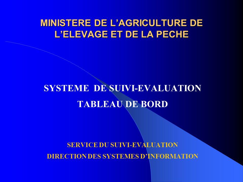 MINISTERE DE LAGRICULTURE DE LELEVAGE ET DE LA PECHE SYSTEME DE SUIVI-EVALUATION TABLEAU DE BORD SERVICE DU SUIVI-EVALUATION DIRECTION DES SYSTEMES DINFORMATION