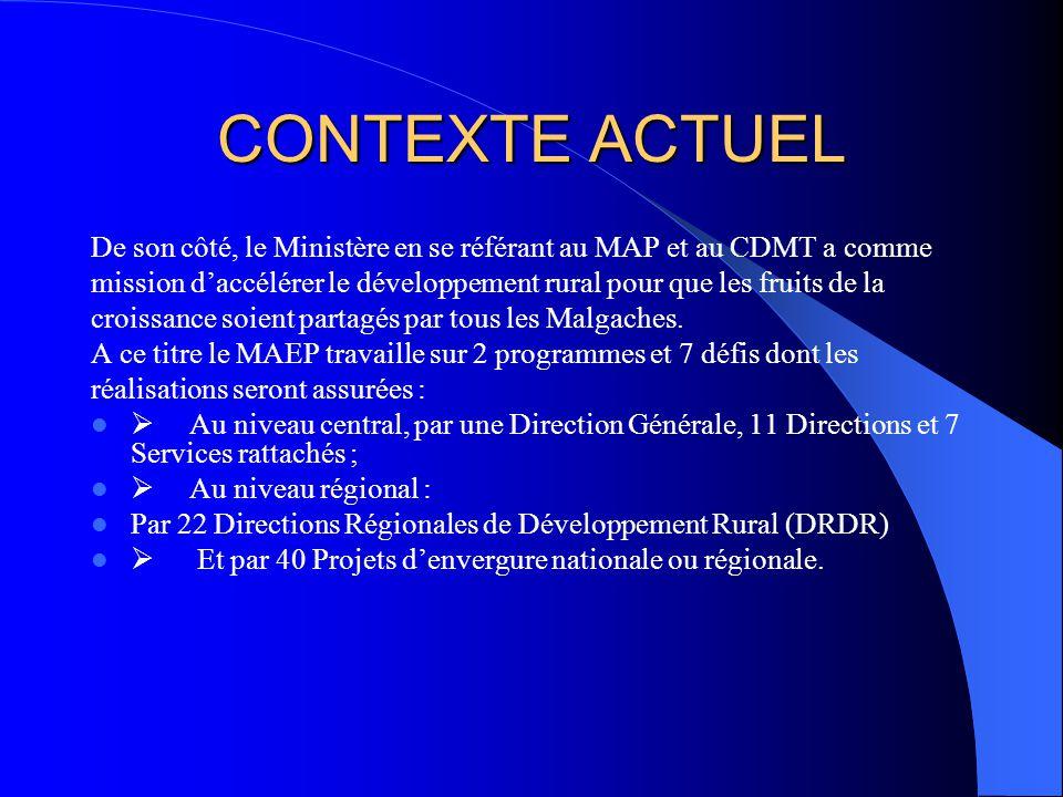 CONTEXTE ACTUEL De son côté, le Ministère en se référant au MAP et au CDMT a comme mission daccélérer le développement rural pour que les fruits de la croissance soient partagés par tous les Malgaches.