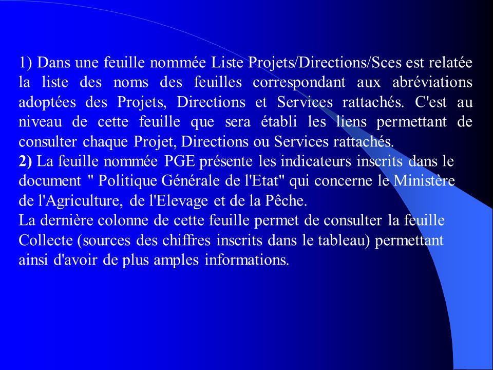 1) Dans une feuille nommée Liste Projets/Directions/Sces est relatée la liste des noms des feuilles correspondant aux abréviations adoptées des Projet