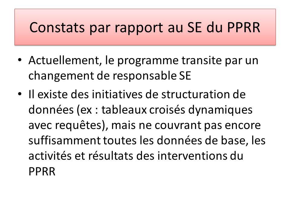 Constats par rapport au SE du PPRR Actuellement, le programme transite par un changement de responsable SE Il existe des initiatives de structuration de données (ex : tableaux croisés dynamiques avec requêtes), mais ne couvrant pas encore suffisamment toutes les données de base, les activités et résultats des interventions du PPRR
