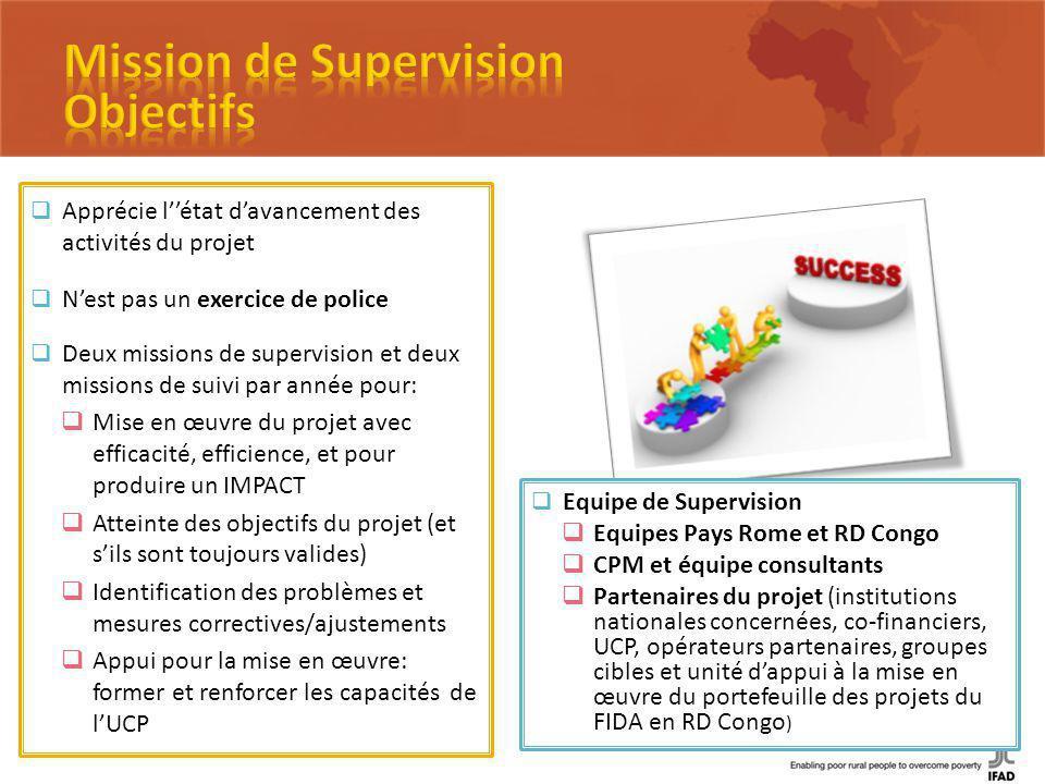 Apprécie létat davancement des activités du projet Nest pas un exercice de police Deux missions de supervision et deux missions de suivi par année pou