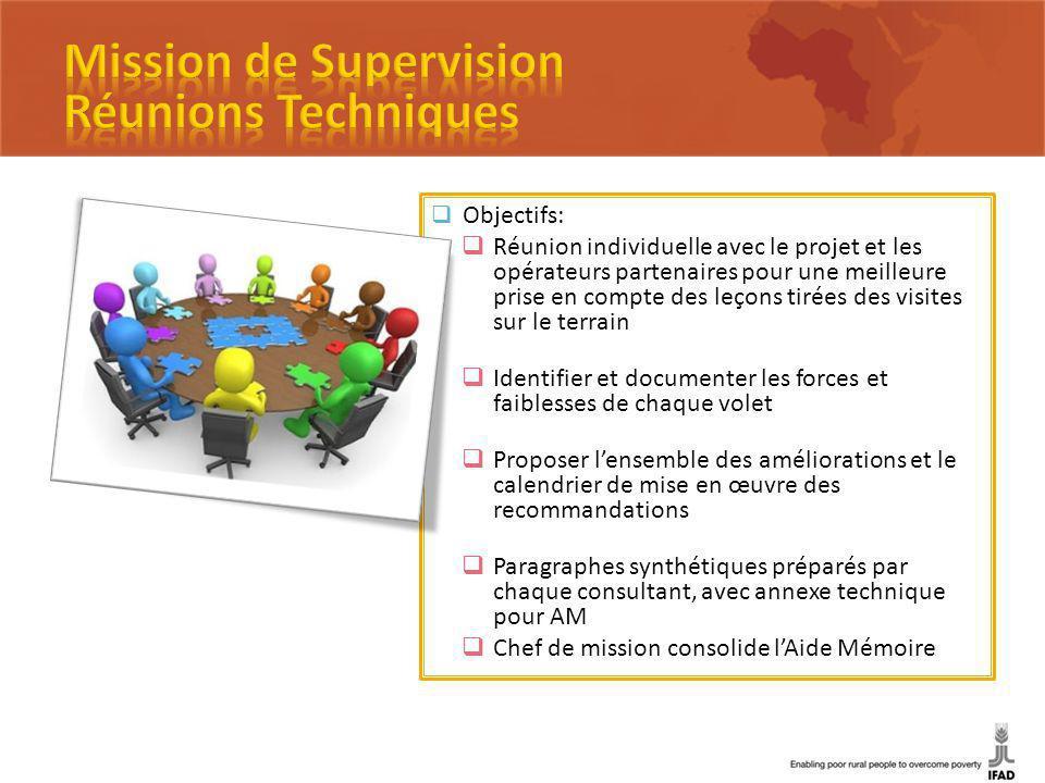 Objectifs: Réunion individuelle avec le projet et les opérateurs partenaires pour une meilleure prise en compte des leçons tirées des visites sur le t