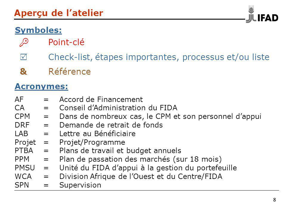 888 Aperçu de latelier Point-clé Check-list, étapes importantes, processus et/ou liste & Référence Symboles: Acronymes: AF= Accord de Financement CA=