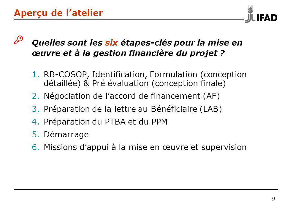 999 Aperçu de latelier Quelles sont les six étapes-clés pour la mise en œuvre et à la gestion financière du projet ? 1.RB-COSOP, Identification, Formu
