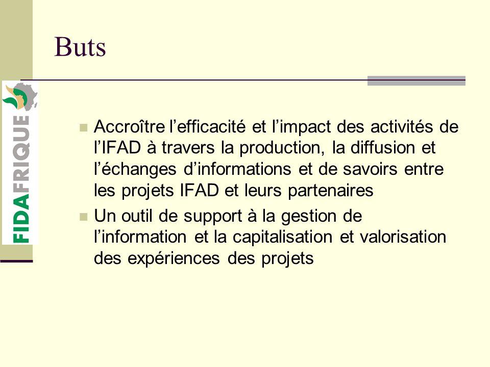 Historique FIDAfrique 1 (1999-2002) : Phase de mise en place l environnement technologique dans les projets FIDAfrique 2 (2004-2007): Phase délaboration de méthodologie de capitalisation, déchange et de production de contenu par les projets Evaluation Externe: recommande lextension et élargissement, dappropriation du réseau par les projets et nouvelle composante sur le dialogue Politique et les innovations Phase transitoire (2008) pour lanimation dun réseau subsaharien par FRAO