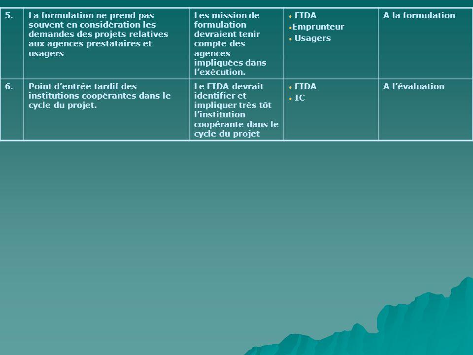 5.La formulation ne prend pas souvent en considération les demandes des projets relatives aux agences prestataires et usagers Les mission de formulation devraient tenir compte des agences impliquées dans lexécution.