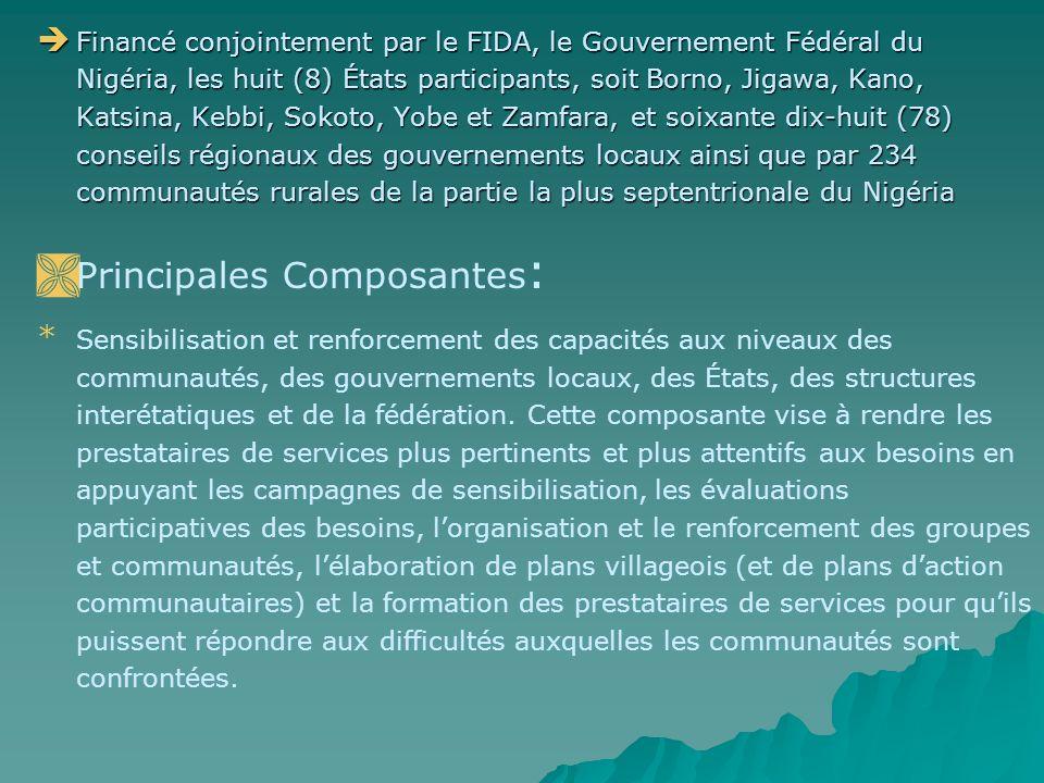 Financé conjointement par le FIDA, le Gouvernement Fédéral du Nigéria, les huit (8) États participants, soit Borno, Jigawa, Kano, Katsina, Kebbi, Sokoto, Yobe et Zamfara, et soixante dix-huit (78) conseils régionaux des gouvernements locaux ainsi que par 234 communautés rurales de la partie la plus septentrionale du Nigéria Financé conjointement par le FIDA, le Gouvernement Fédéral du Nigéria, les huit (8) États participants, soit Borno, Jigawa, Kano, Katsina, Kebbi, Sokoto, Yobe et Zamfara, et soixante dix-huit (78) conseils régionaux des gouvernements locaux ainsi que par 234 communautés rurales de la partie la plus septentrionale du Nigéria Principales Composantes : * * Sensibilisation et renforcement des capacités aux niveaux des communautés, des gouvernements locaux, des États, des structures interétatiques et de la fédération.