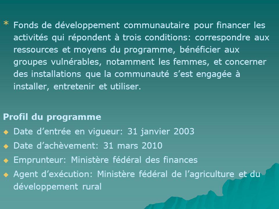 * * Fonds de développement communautaire pour financer les activités qui répondent à trois conditions: correspondre aux ressources et moyens du progra