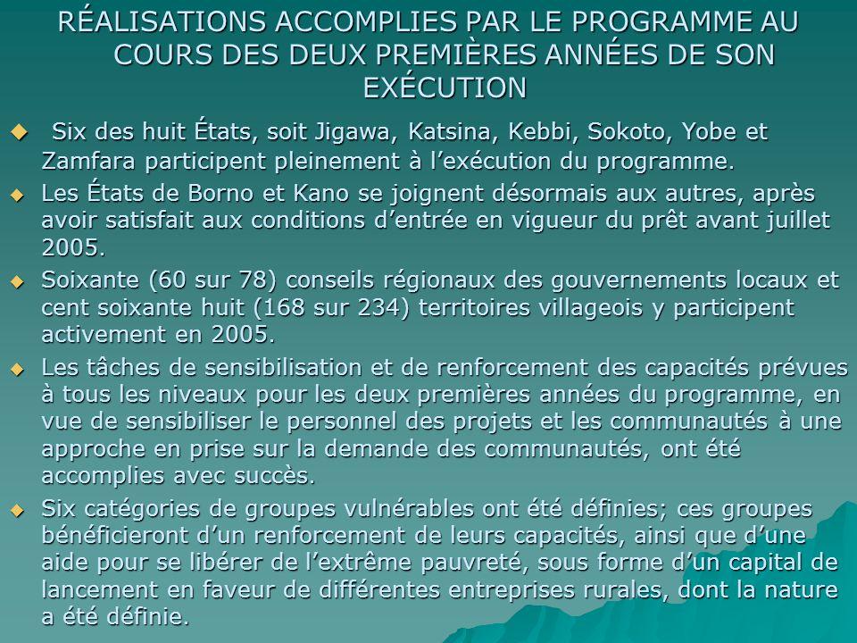 RÉALISATIONS ACCOMPLIES PAR LE PROGRAMME AU COURS DES DEUX PREMIÈRES ANNÉES DE SON EXÉCUTION Six des huit États, soit Jigawa, Katsina, Kebbi, Sokoto, Yobe et Zamfara participent pleinement à lexécution du programme.
