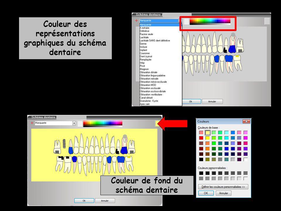 Couleur de fond du schéma dentaire Couleur des représentations graphiques du schéma dentaire