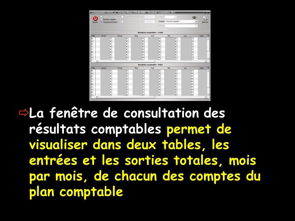 La fenêtre de consultation des résultats comptables permet de visualiser dans deux tables, les entrées et les sorties totales, mois par mois, de chacun des comptes du plan comptable
