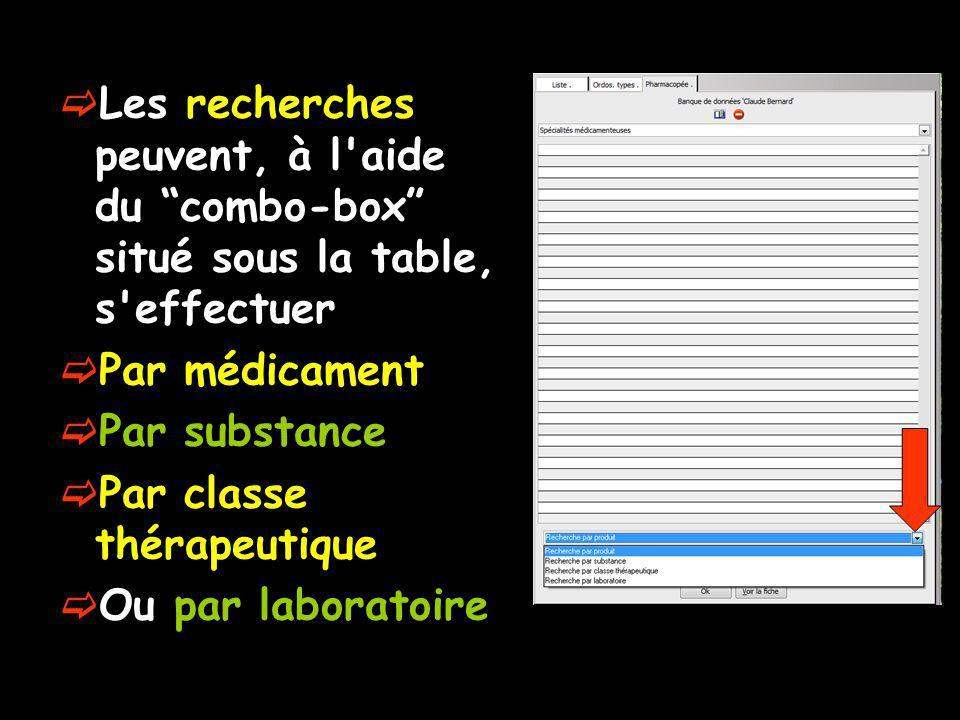 Les recherches peuvent, à l'aide du combo-box situé sous la table, s'effectuer Par médicament Par substance Par classe thérapeutique Ou par laboratoir
