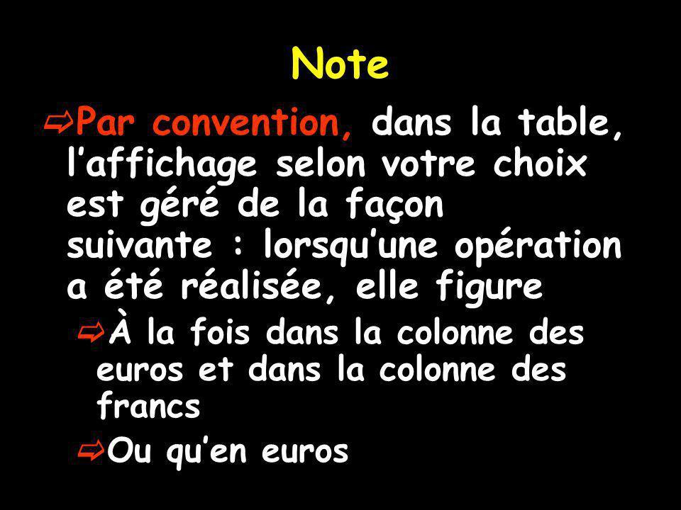 Note Par convention, dans la table, laffichage selon votre choix est géré de la façon suivante : lorsquune opération a été réalisée, elle figure À la fois dans la colonne des euros et dans la colonne des francs Ou quen euros