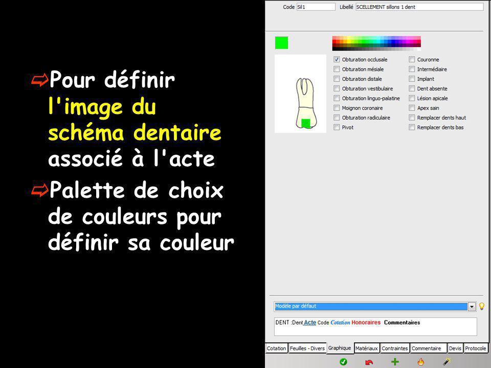 Pour définir l image du schéma dentaire associé à l acte Palette de choix de couleurs pour définir sa couleur