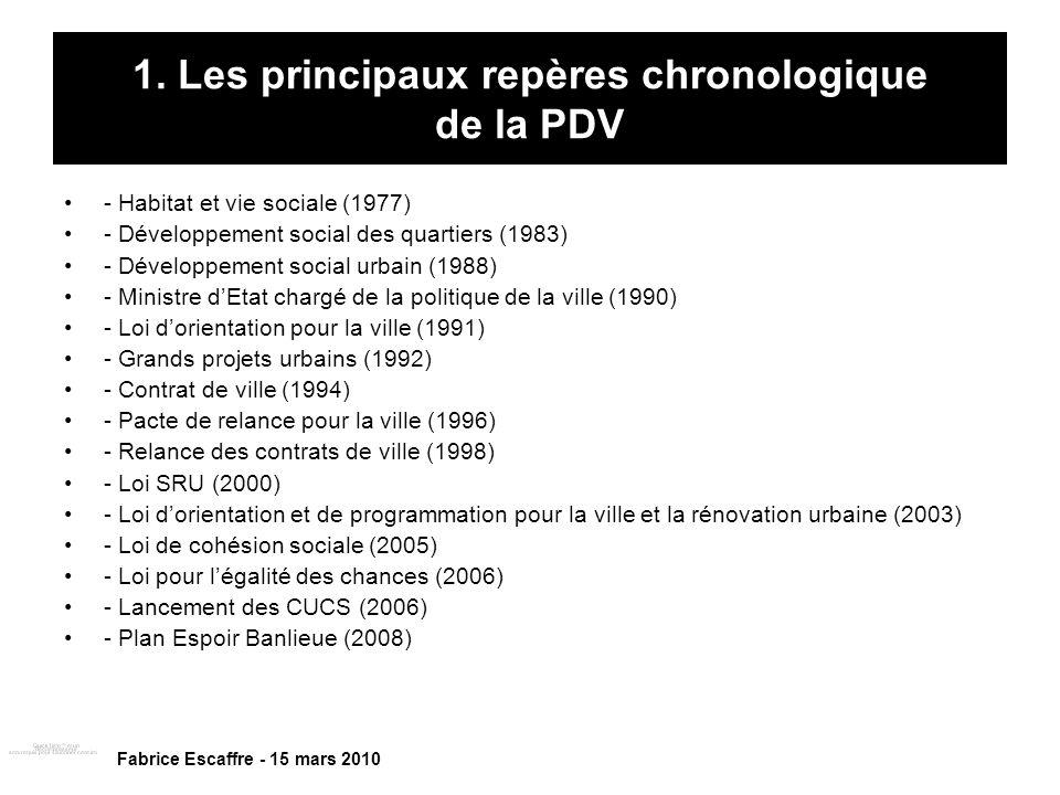 1. Les principaux repères chronologique de la PDV - Habitat et vie sociale (1977) - Développement social des quartiers (1983) - Développement social u