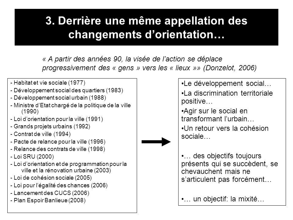 3. Derrière une même appellation des changements dorientation… - Habitat et vie sociale (1977) - Développement social des quartiers (1983) - Développe