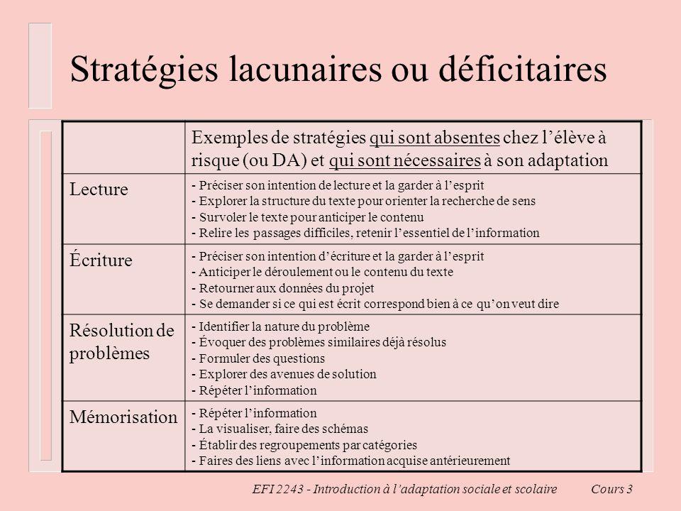 EFI 2243 - Introduction à ladaptation sociale et scolaire Cours 3 Stratégies lacunaires ou déficitaires Exemples de stratégies qui sont absentes chez