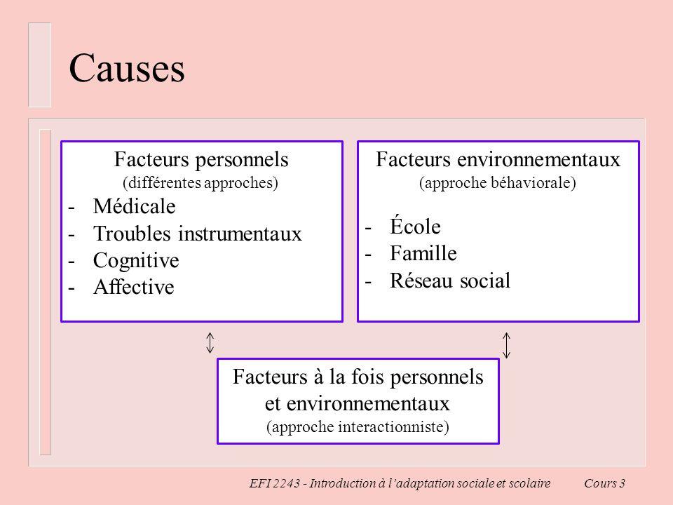 EFI 2243 - Introduction à ladaptation sociale et scolaire Cours 3 Approche médicale n Centrée sur les aspects physiologiques – Dommages cérébraux minimes – Causes génétiques – Dysfonctions liées aux hémisphères – Dysfonctions liées à loreille interne