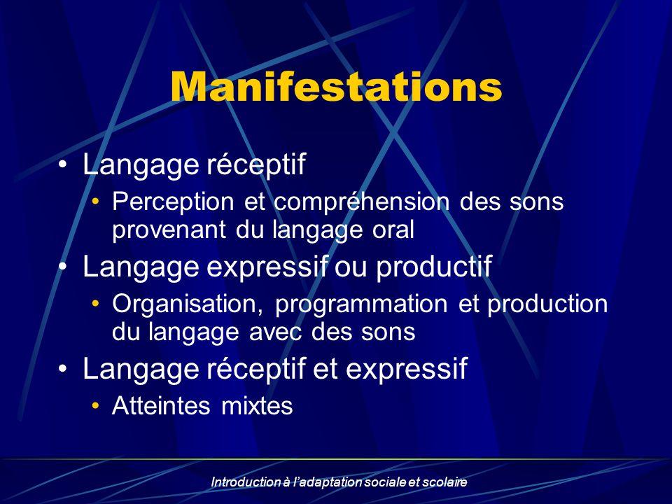 Introduction à ladaptation sociale et scolaire Manifestations Langage réceptif Perception et compréhension des sons provenant du langage oral Langage