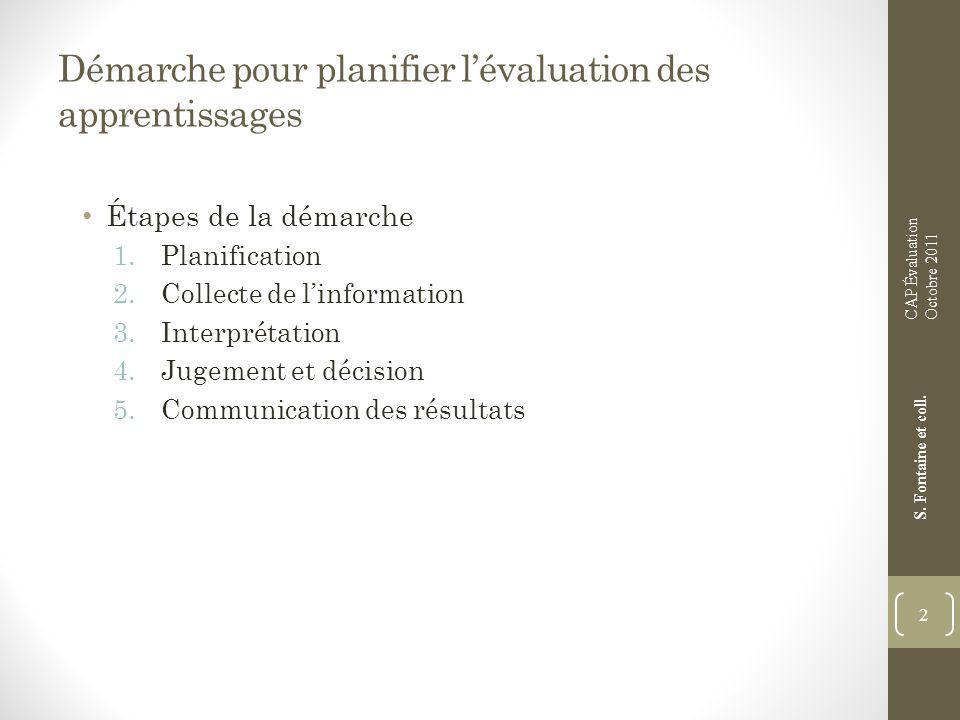 Démarche pour planifier lévaluation des apprentissages Étapes de la démarche 1.Planification 2.Collecte de linformation 3.Interprétation 4.Jugement et