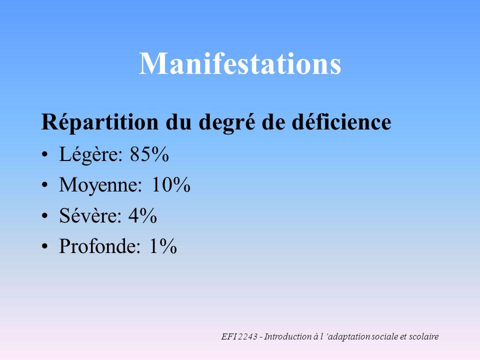 Manifestations Répartition du degré de déficience Légère: 85% Moyenne: 10% Sévère: 4% Profonde: 1% EFI 2243 - Introduction à l adaptation sociale et scolaire