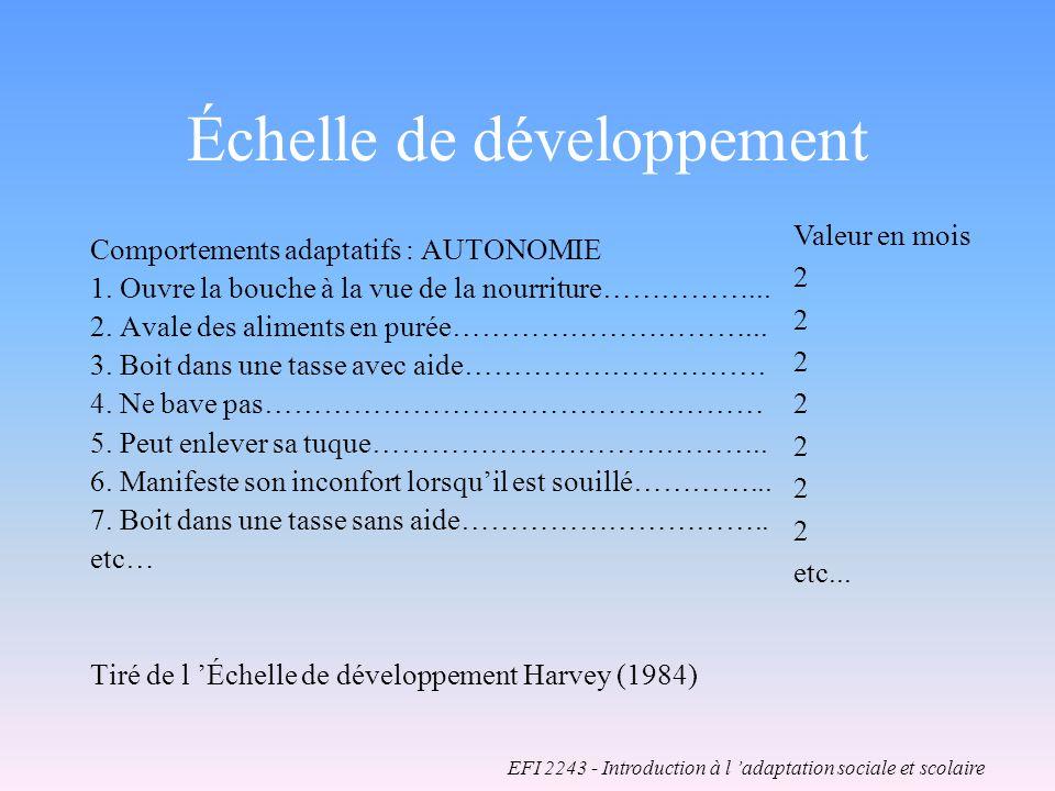 Échelle de développement Comportements adaptatifs : AUTONOMIE 1.