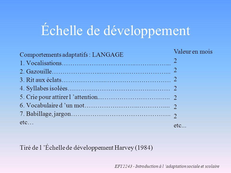 Échelle de développement Comportements adaptatifs : LANGAGE 1.