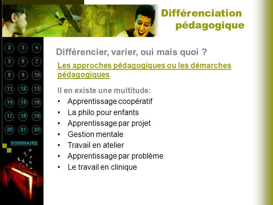 Différencier, varier, oui mais quoi ? Différenciation pédagogique Il en existe une multitude: Apprentissage coopératif La philo pour enfants Apprentis