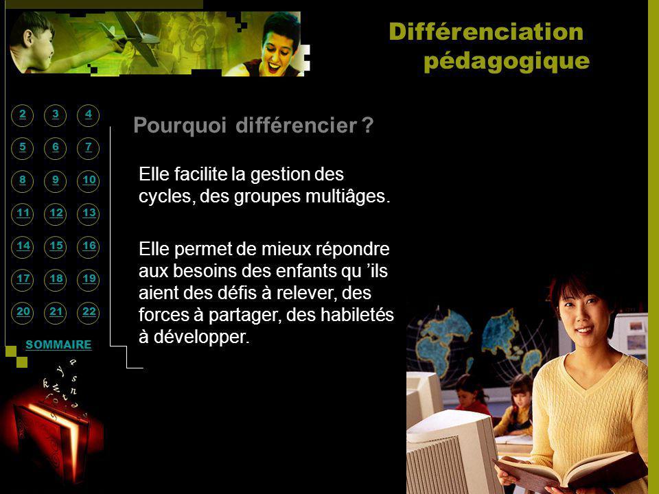 Pourquoi différencier ? Différenciation pédagogique Elle facilite la gestion des cycles, des groupes multiâges. Elle permet de mieux répondre aux beso