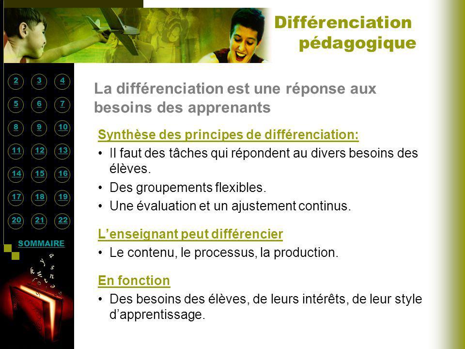 La différenciation est une réponse aux besoins des apprenants Différenciation pédagogique Synthèse des principes de différenciation: Il faut des tâche