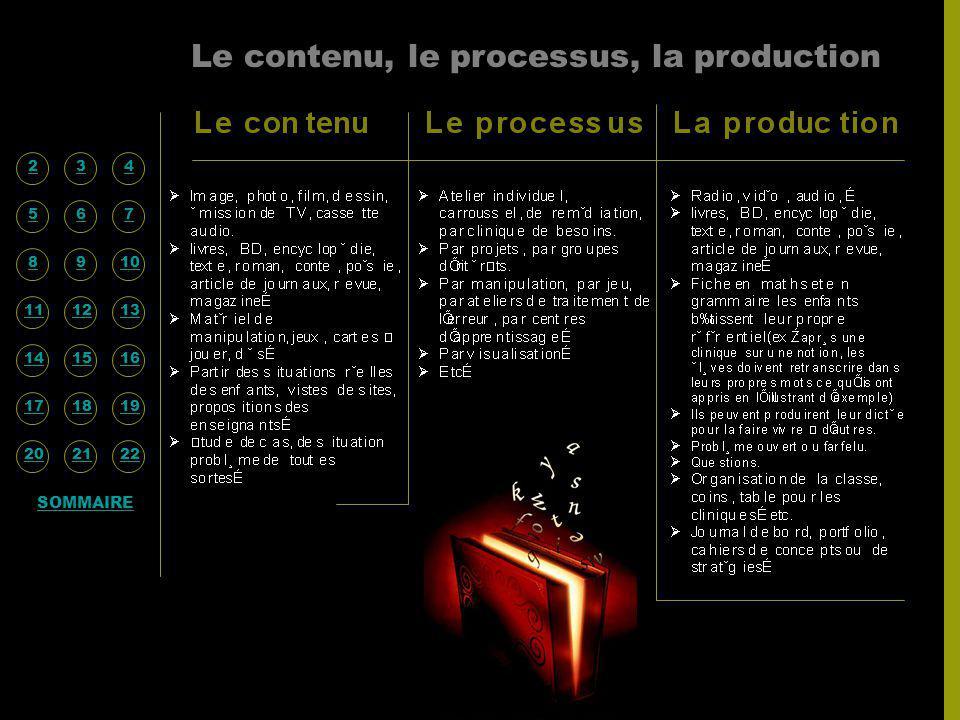 Le contenu, le processus, la production SOMMAIRE 234 567 8910 111213 141516 171819 202122