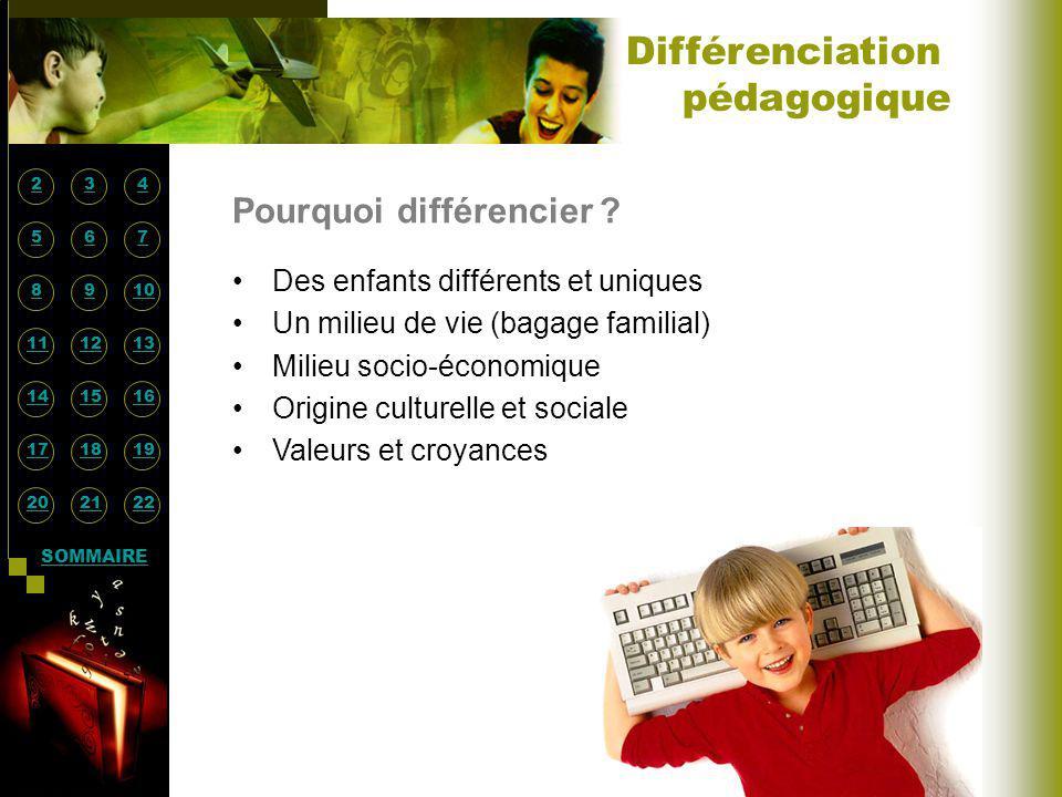 234 Différenciation pédagogique Pourquoi différencier ? 567 8910 111213 141516 171819 202122 Des enfants différents et uniques Un milieu de vie (bagag