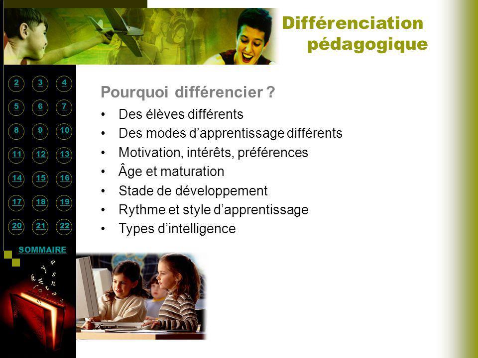 Différenciation pédagogique Pourquoi différencier ? Des élèves différents Des modes dapprentissage différents Motivation, intérêts, préférences Âge et