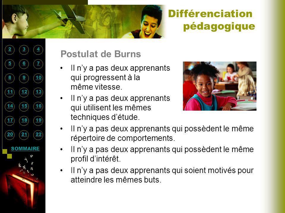 Différenciation pédagogique Postulat de Burns Il ny a pas deux apprenants qui progressent à la même vitesse. Il ny a pas deux apprenants qui utilisent