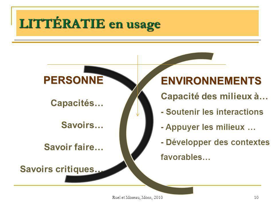 Ruel et Moreau, Mons, 2010 10 PERSONNE Capacités… Savoirs… Savoir faire… Savoirs critiques… ENVIRONNEMENTS Capacité des milieux à… - Soutenir les inte
