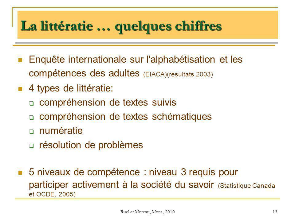 Ruel et Moreau, Mons, 2010 13 La littératie … quelques chiffres Enquête internationale sur l'alphabétisation et les compétences des adultes (EIACA)(ré