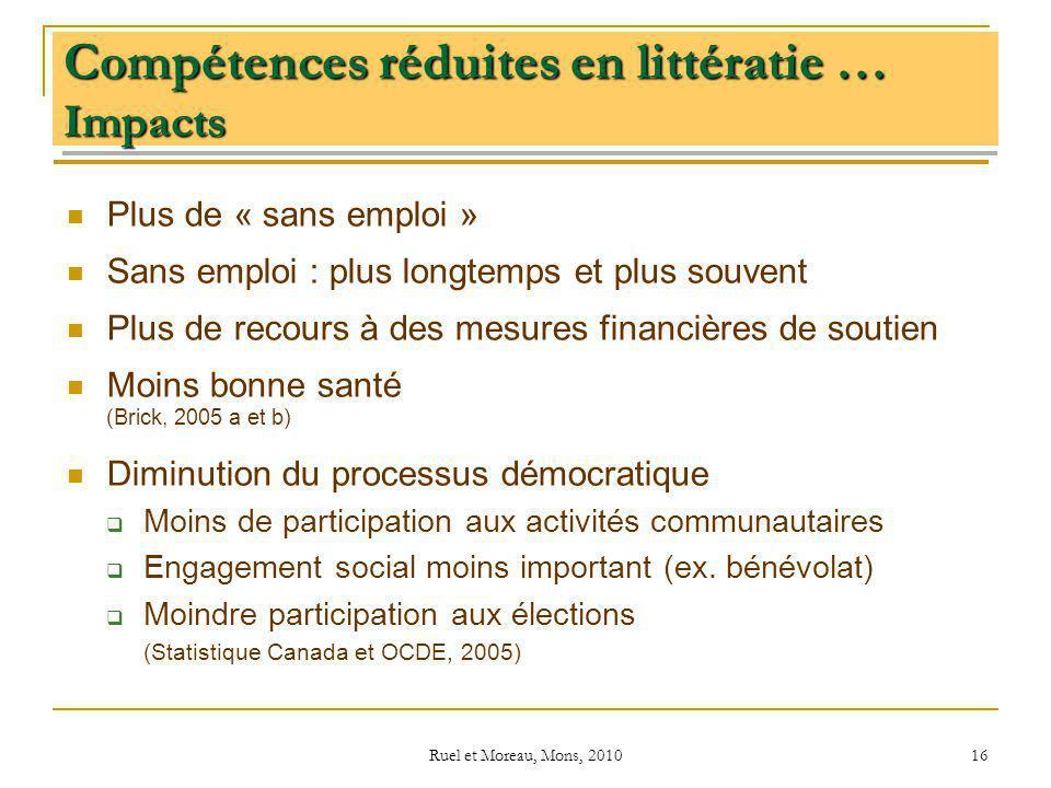 Ruel et Moreau, Mons, 2010 16 Compétences réduites en littératie … Impacts Plus de « sans emploi » Sans emploi : plus longtemps et plus souvent Plus d