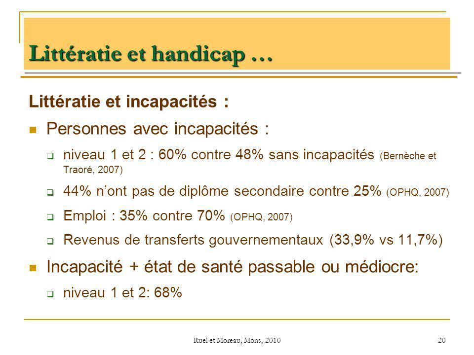 Ruel et Moreau, Mons, 2010 20 Littératie et incapacités : Personnes avec incapacités : niveau 1 et 2 : 60% contre 48% sans incapacités (Bernèche et Tr