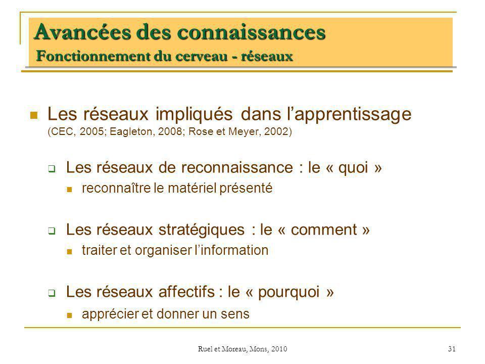 Ruel et Moreau, Mons, 2010 31 Avancées des connaissances Fonctionnement du cerveau - réseaux Les réseaux impliqués dans lapprentissage (CEC, 2005; Eag