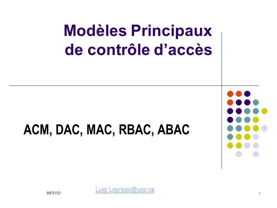 Modèles Principaux de contrôle daccès 1 ACM, DAC, MAC, RBAC, ABAC INF6153 Luigi.Logrippo@uqo.ca