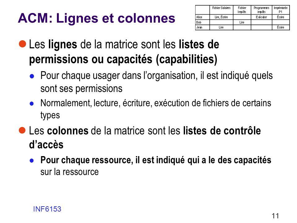 ACM: Lignes et colonnes Les lignes de la matrice sont les listes de permissions ou capacités (capabilities) Pour chaque usager dans lorganisation, il