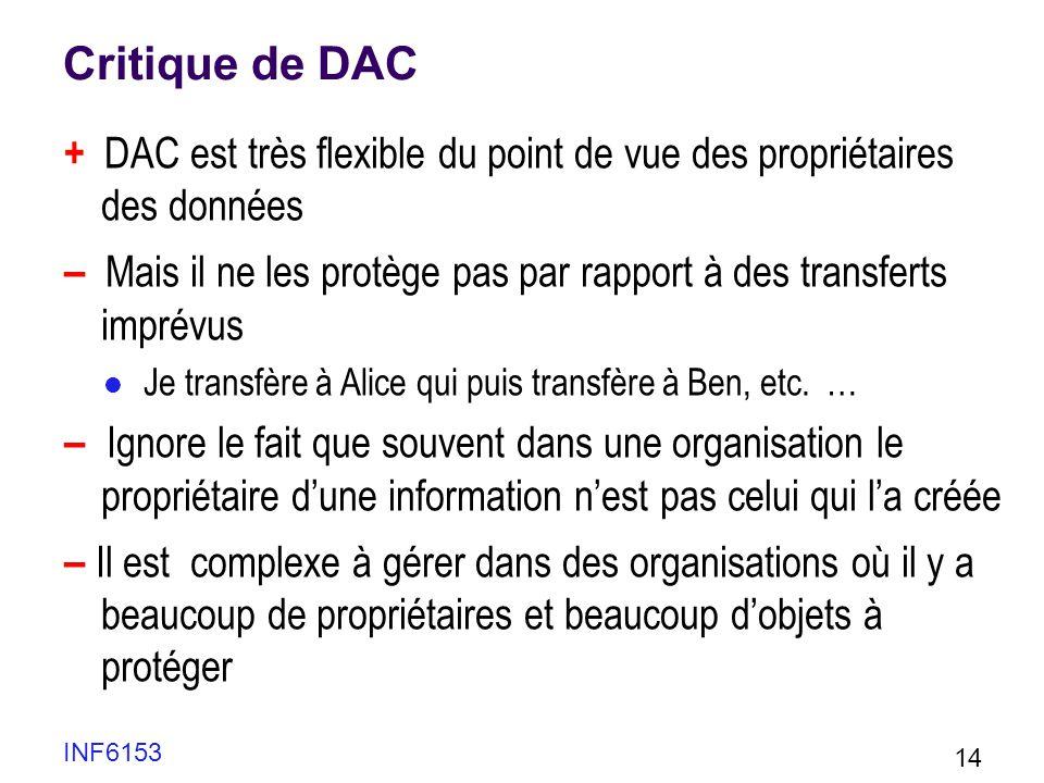Critique de DAC + DAC est très flexible du point de vue des propriétaires des données – Mais il ne les protège pas par rapport à des transferts imprév