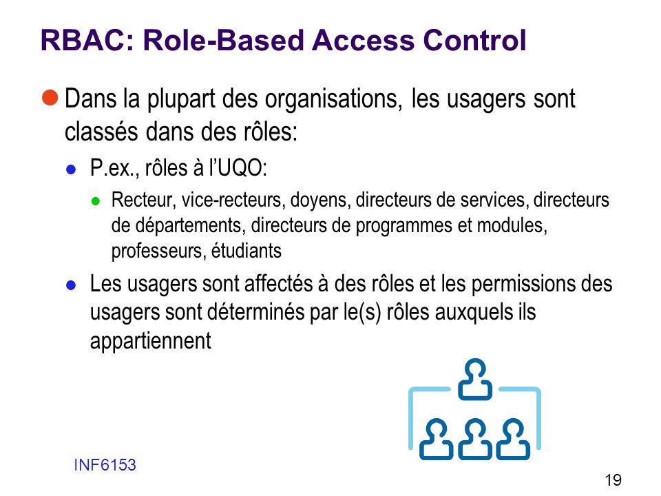 RBAC: Role-Based Access Control Dans la plupart des organisations, les usagers sont classés dans des rôles: P.ex., rôles à lUQO: Recteur, vice-recteur