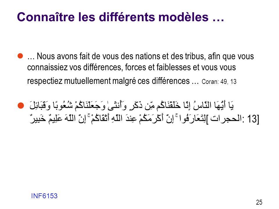 Connaître les différents modèles … … Nous avons fait de vous des nations et des tribus, afin que vous connaissiez vos différences, forces et faiblesse