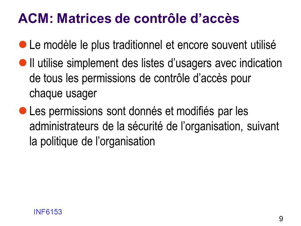 ACM: Matrices de contrôle daccès Le modèle le plus traditionnel et encore souvent utilisé Il utilise simplement des listes dusagers avec indication de
