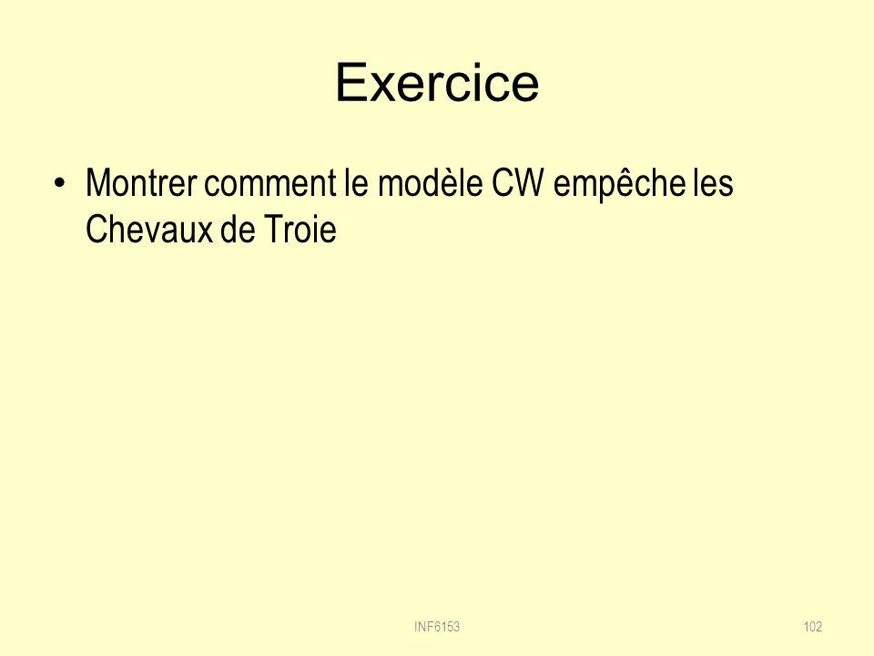 Exercice Montrer comment le modèle CW empêche les Chevaux de Troie INF6153102
